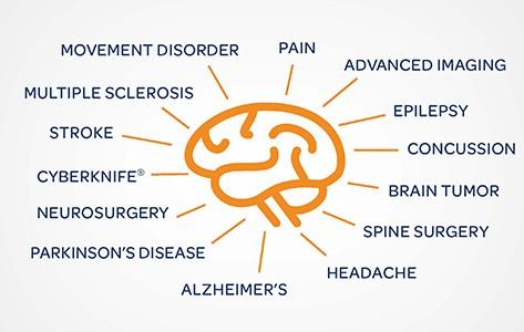 Neuroscience Care in NJ - Atlantic Health